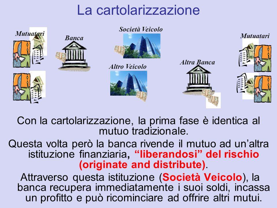 Con la cartolarizzazione, la prima fase è identica al mutuo tradizionale. Questa volta però la banca rivende il mutuo ad unaltra istituzione finanziar