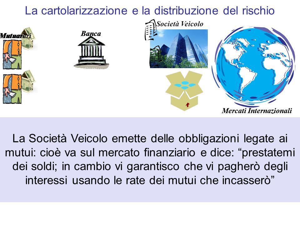 Banca Mutuari Mercati Internazionali Banca Mutuari Banca Mutuari Banca Mercati Internazionali Società Veicolo Mutuatari Banca La cartolarizzazione e l