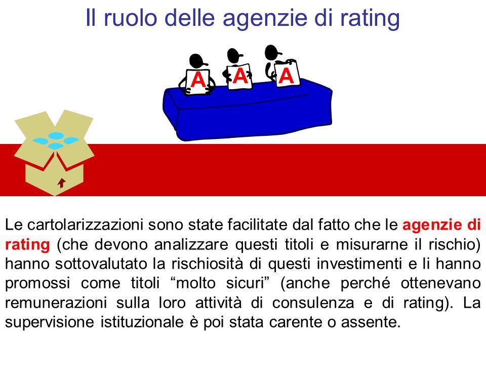 Le cartolarizzazioni sono state facilitate dal fatto che le agenzie di rating (che devono analizzare questi titoli e misurarne il rischio) hanno sotto