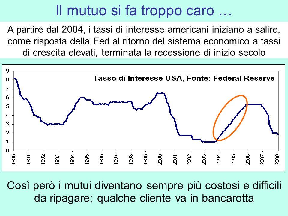 A partire dal 2004, i tassi di interesse americani iniziano a salire, come risposta della Fed al ritorno del sistema economico a tassi di crescita ele