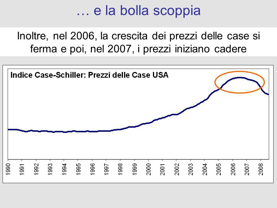 Inoltre, nel 2006, la crescita dei prezzi delle case si ferma e poi, nel 2007, i prezzi iniziano cadere … e la bolla scoppia