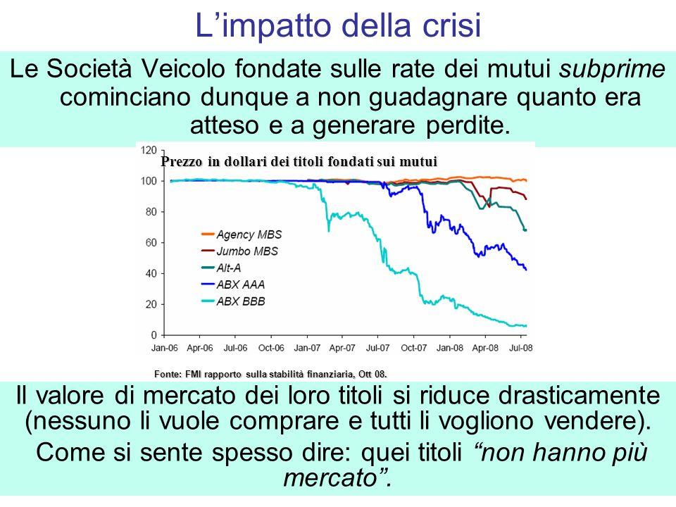 Limpatto della crisi Le Società Veicolo fondate sulle rate dei mutui subprime cominciano dunque a non guadagnare quanto era atteso e a generare perdit