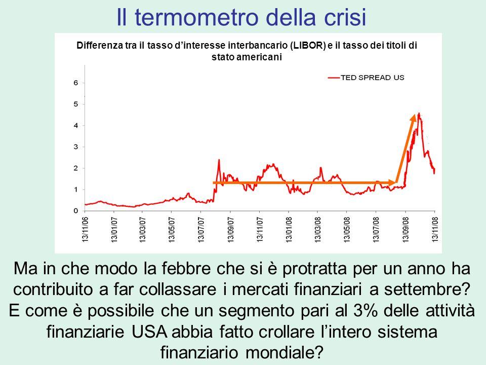 Ma in che modo la febbre che si è protratta per un anno ha contribuito a far collassare i mercati finanziari a settembre? E come è possibile che un se