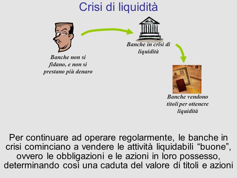 Banche non si fidano, e non si prestano più denaro Banche in crisi di liquidità Banche vendono titoli per ottenere liquidità Per continuare ad operare