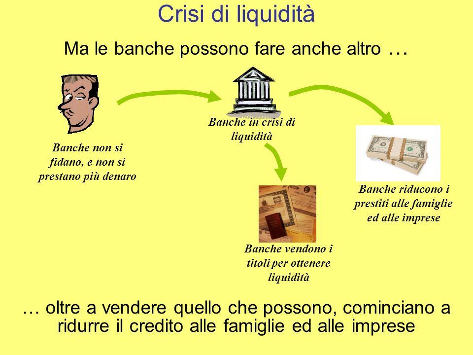 Ma le banche possono fare anche altro … Banche non si fidano, e non si prestano più denaro Banche in crisi di liquidità Banche vendono i titoli per ot