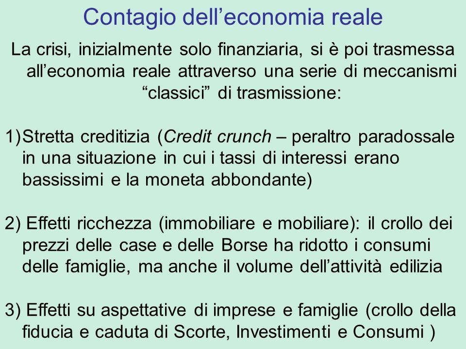 La crisi, inizialmente solo finanziaria, si è poi trasmessa alleconomia reale attraverso una serie di meccanismi classici di trasmissione: 1)Stretta c