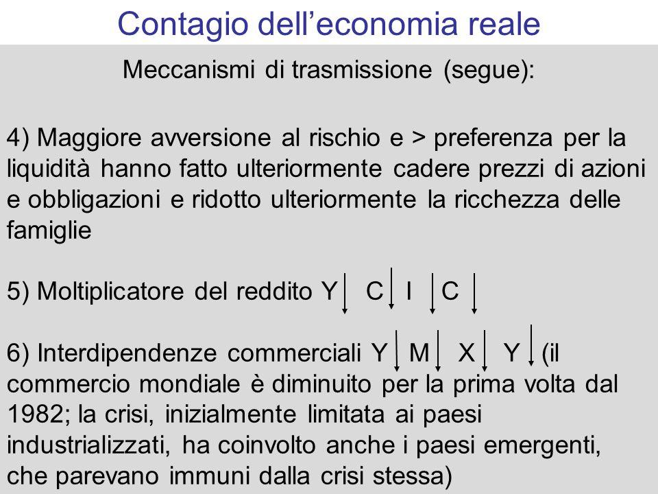 Meccanismi di trasmissione (segue): 4) Maggiore avversione al rischio e > preferenza per la liquidità hanno fatto ulteriormente cadere prezzi di azion