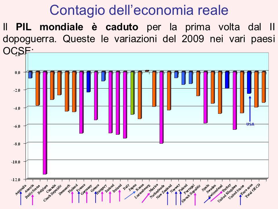 Il PIL mondiale è caduto per la prima volta dal II dopoguerra. Queste le variazioni del 2009 nei vari paesi OCSE: Contagio delleconomia reale