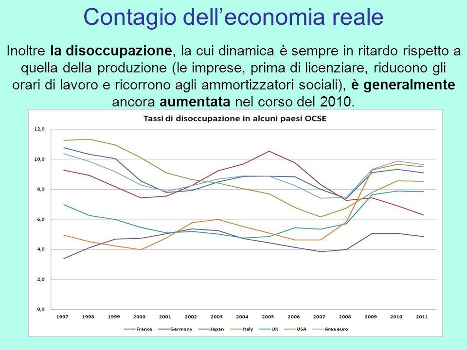 Inoltre la disoccupazione, la cui dinamica è sempre in ritardo rispetto a quella della produzione (le imprese, prima di licenziare, riducono gli orari