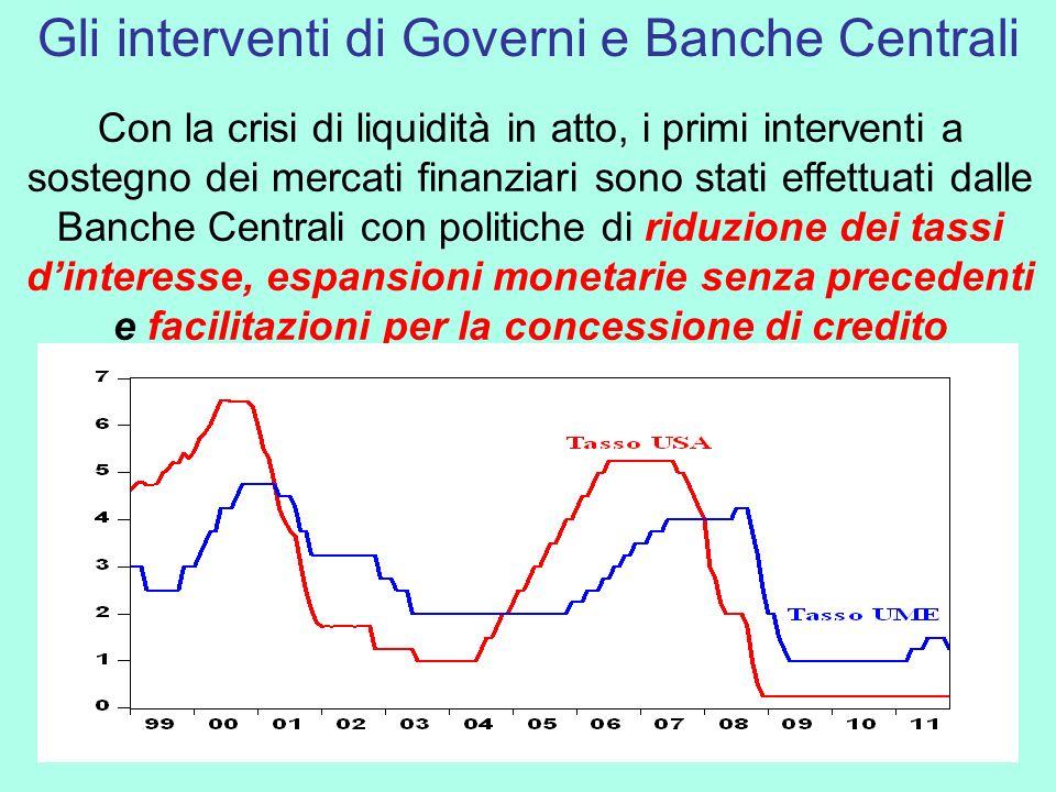 Con la crisi di liquidità in atto, i primi interventi a sostegno dei mercati finanziari sono stati effettuati dalle Banche Centrali con politiche di r
