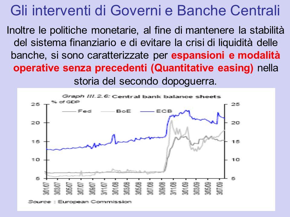 Inoltre le politiche monetarie, al fine di mantenere la stabilità del sistema finanziario e di evitare la crisi di liquidità delle banche, si sono car