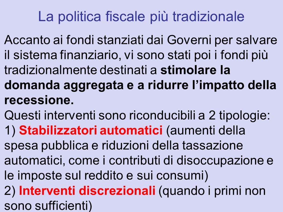 La politica fiscale più tradizionale Accanto ai fondi stanziati dai Governi per salvare il sistema finanziario, vi sono stati poi i fondi più tradizio