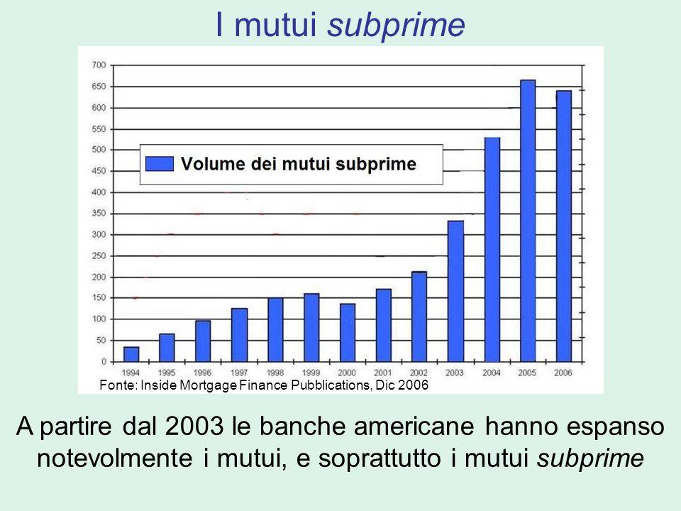 A partire dal 2003 le banche americane hanno espanso notevolmente i mutui, e soprattutto i mutui subprime I mutui subprime Fonte: Inside Mortgage Fina