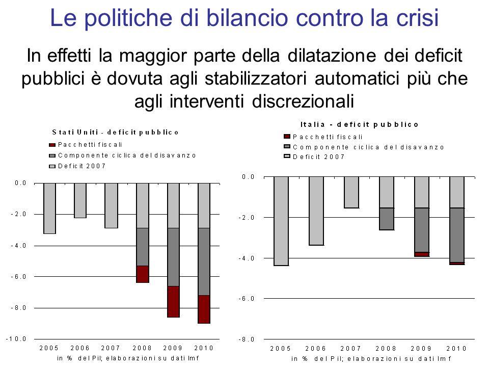 In effetti la maggior parte della dilatazione dei deficit pubblici è dovuta agli stabilizzatori automatici più che agli interventi discrezionali Le po