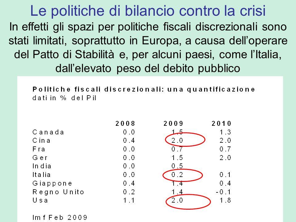 In effetti gli spazi per politiche fiscali discrezionali sono stati limitati, soprattutto in Europa, a causa delloperare del Patto di Stabilità e, per