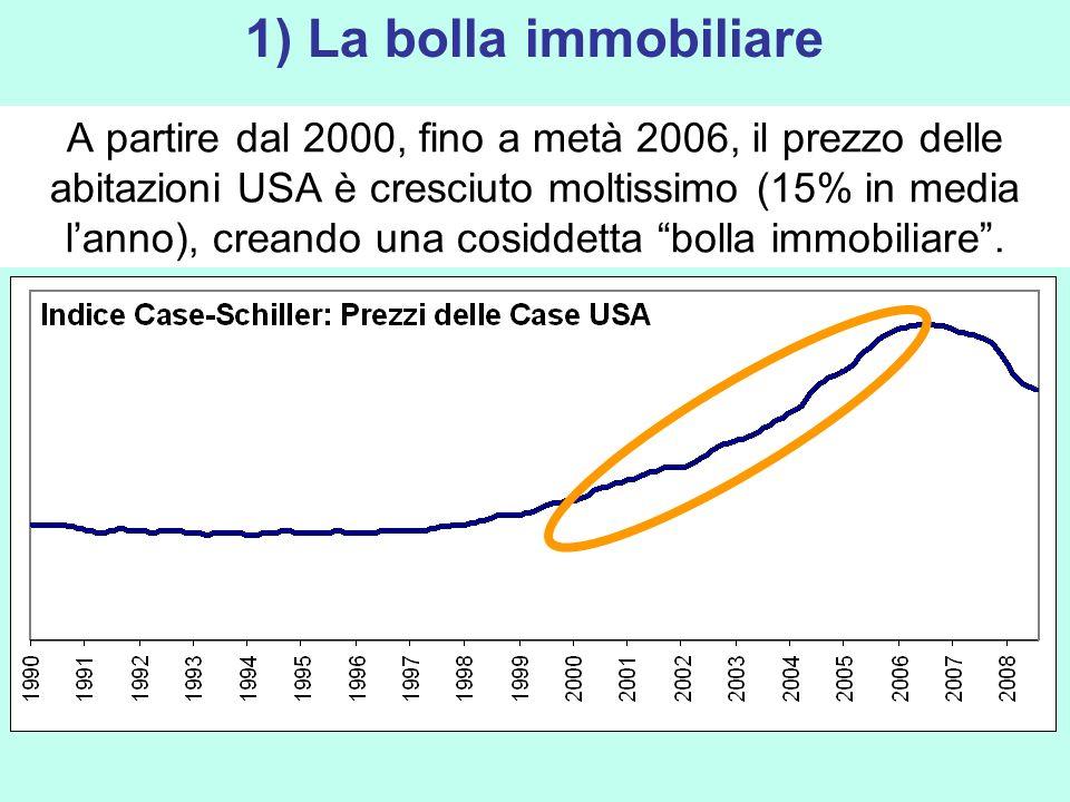 A partire dal 2000, fino a metà 2006, il prezzo delle abitazioni USA è cresciuto moltissimo (15% in media lanno), creando una cosiddetta bolla immobil