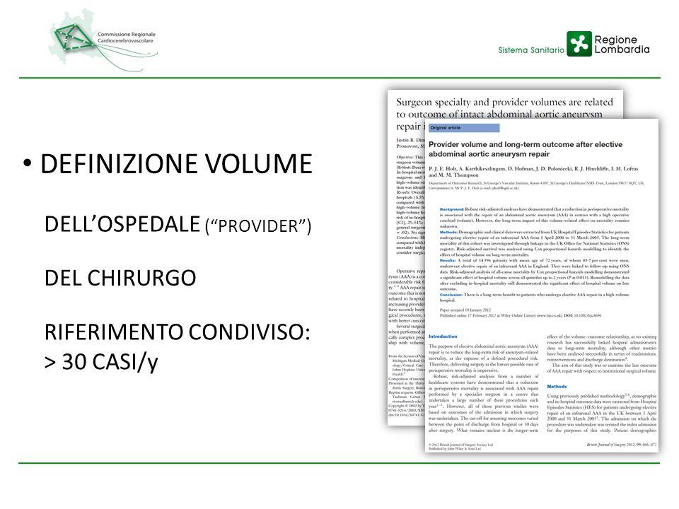 DEFINIZIONE VOLUME DELLOSPEDALE (PROVIDER) DEL CHIRURGO RIFERIMENTO CONDIVISO: > 30 CASI/y