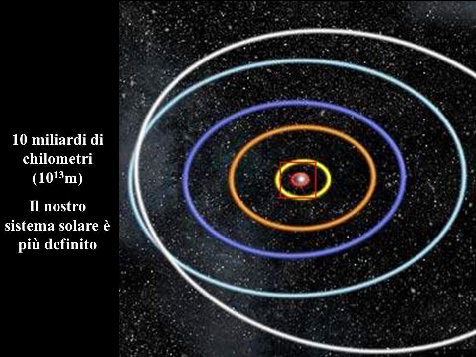 10 miliardi di chilometri (10 13 m) Il nostro sistema solare è più definito