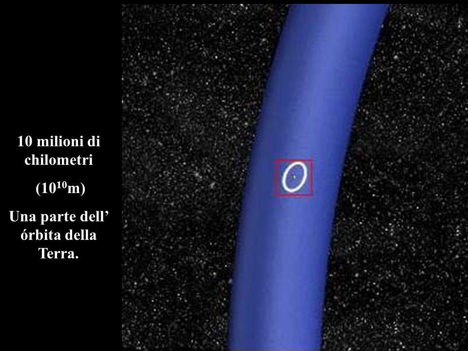 10 milioni di chilometri (10 10 m) Una parte dell órbita della Terra.