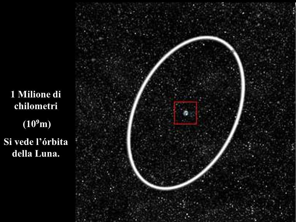 1 Milione di chilometri (10 9 m) Si vede lórbita della Luna.