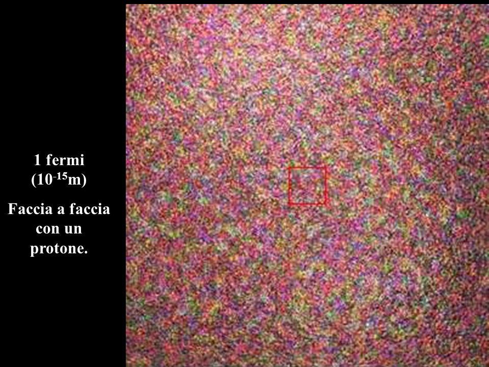 1 fermi (10 -15 m) Faccia a faccia con un protone.