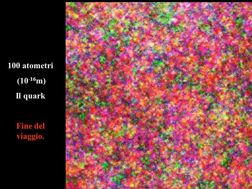 100 atometri (10 -16 m) Il quark Fine del viaggio.