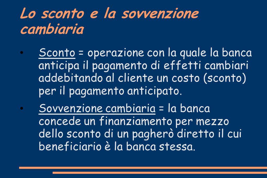 Lo sconto e la sovvenzione cambiaria Sconto = operazione con la quale la banca anticipa il pagamento di effetti cambiari addebitando al cliente un cos