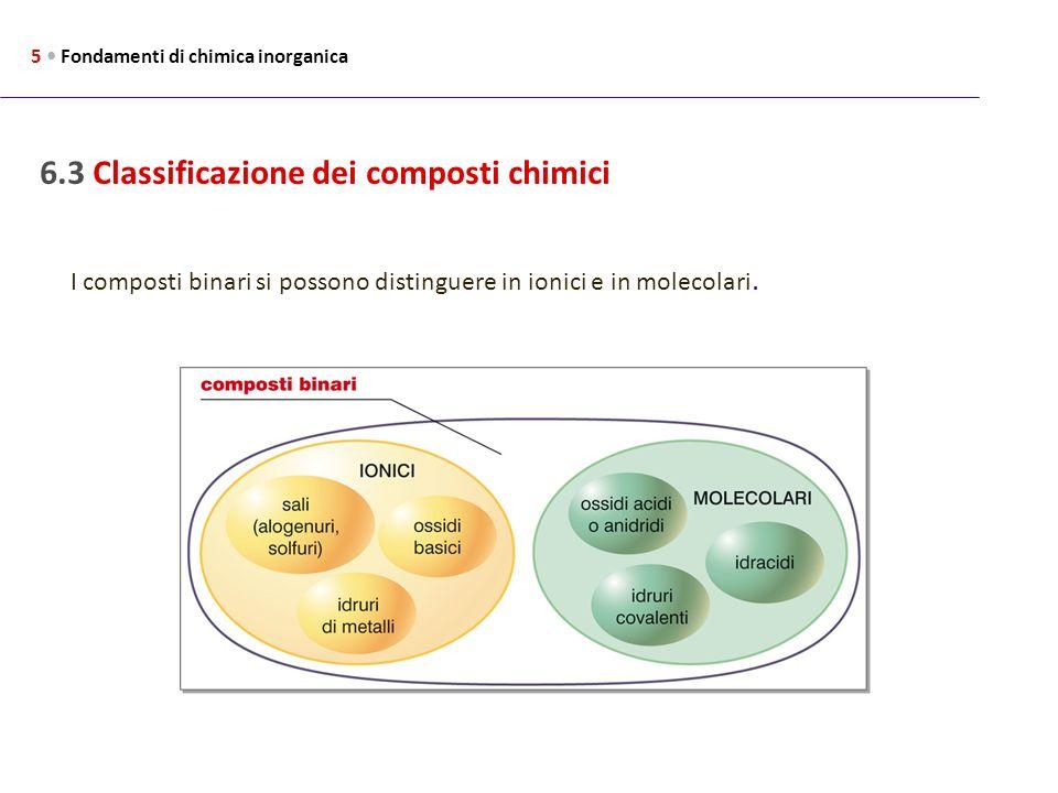 6.3 Classificazione dei composti chimici 5 Fondamenti di chimica inorganica I composti binari si possono distinguere in ionici e in molecolari.