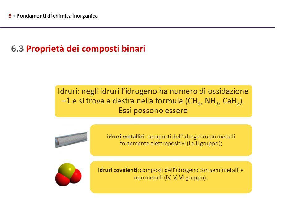 6.3 Proprietà dei composti binari 5 Fondamenti di chimica inorganica Idruri: negli idruri lidrogeno ha numero di ossidazione –1 e si trova a destra ne