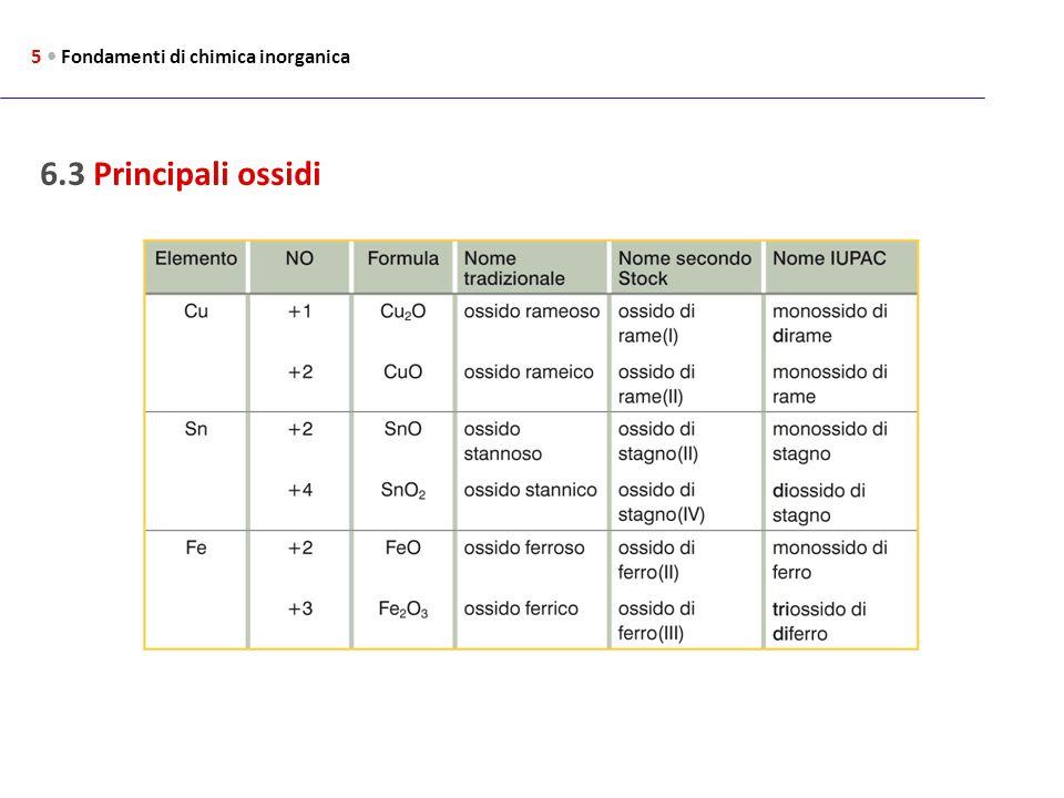 6.3 Principali ossidi 5 Fondamenti di chimica inorganica