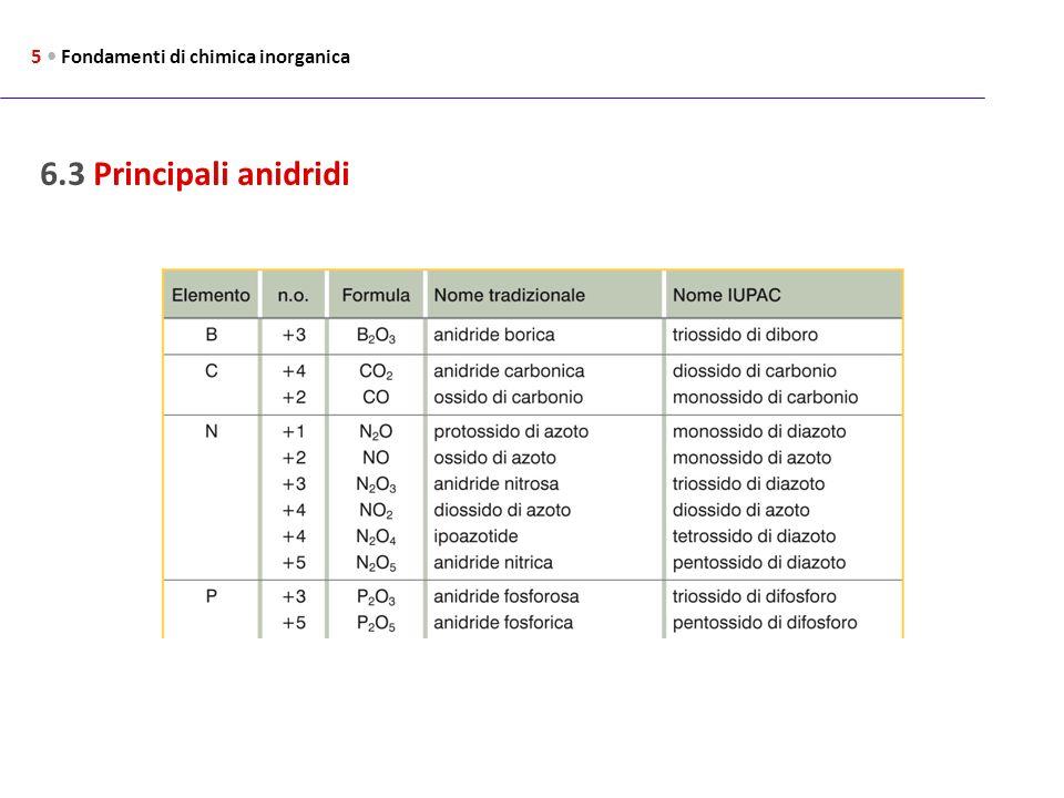 6.3 Principali anidridi 5 Fondamenti di chimica inorganica