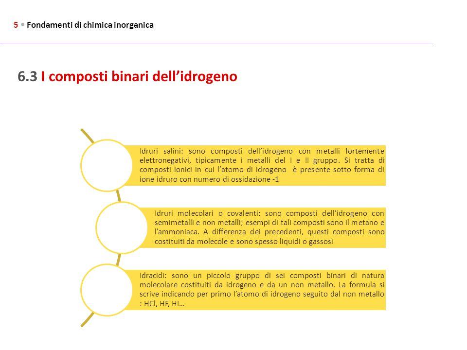 6.3 I composti binari dellidrogeno 5 Fondamenti di chimica inorganica Idruri salini: sono composti dellidrogeno con metalli fortemente elettronegativi