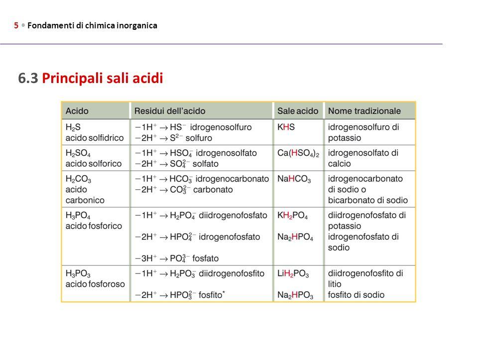 6.3 Principali sali acidi 5 Fondamenti di chimica inorganica