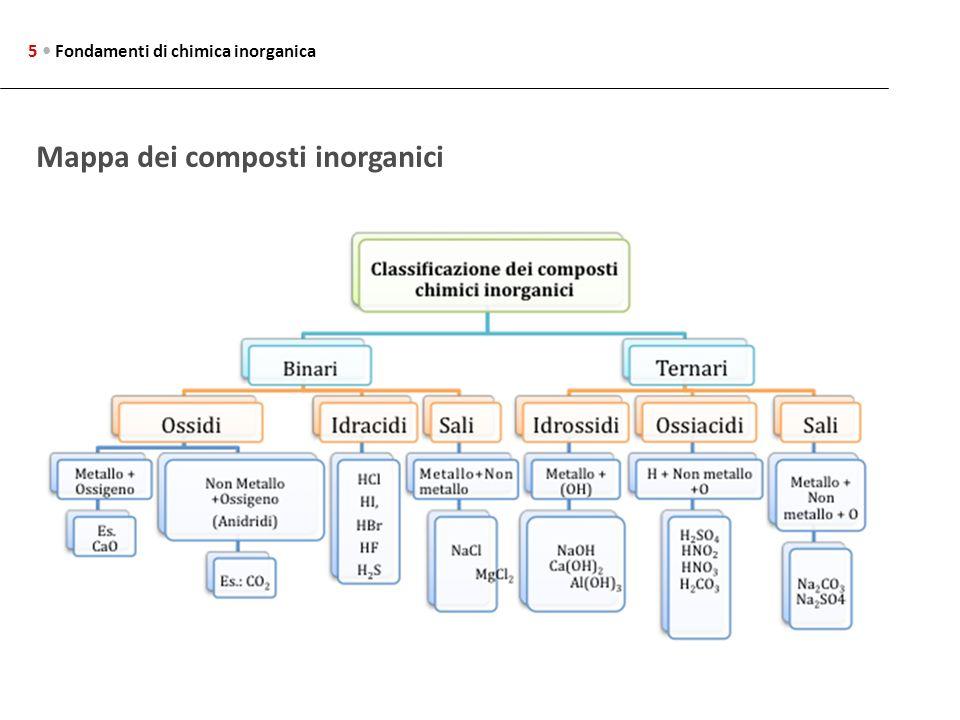 Mappa dei composti inorganici 5 Fondamenti di chimica inorganica