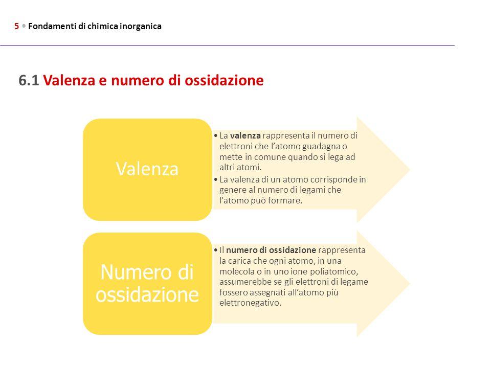 6.1 Valenza e numero di ossidazione 5 Fondamenti di chimica inorganica La valenza rappresenta il numero di elettroni che latomo guadagna o mette in co