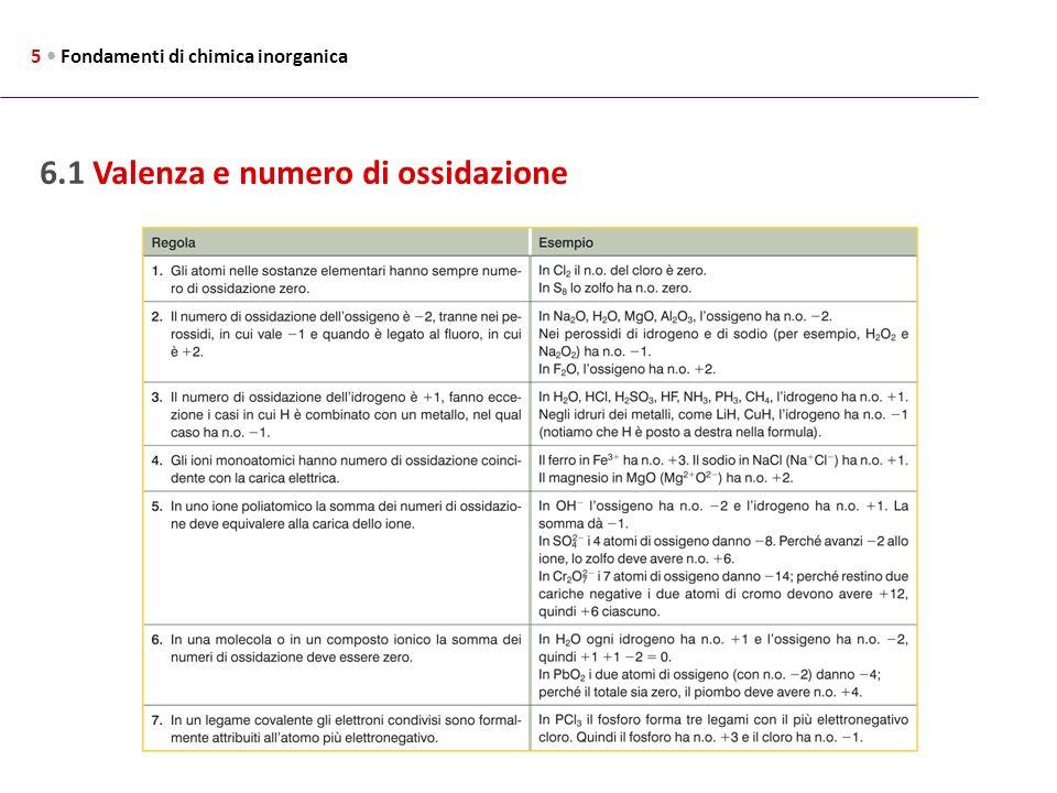 6.1 Valenza e numero di ossidazione 5 Fondamenti di chimica inorganica
