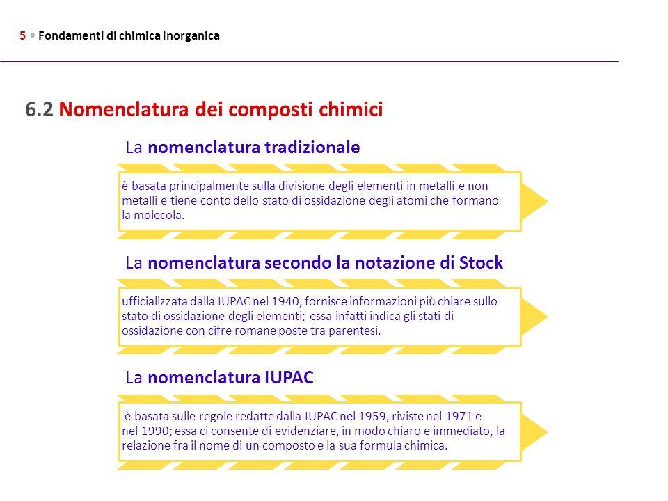 6.2 Nomenclatura dei composti chimici 5 Fondamenti di chimica inorganica La nomenclatura tradizionale è basata principalmente sulla divisione degli el