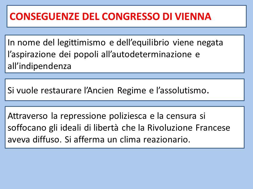 CONSEGUENZE DEL CONGRESSO DI VIENNA In nome del legittimismo e dellequilibrio viene negata laspirazione dei popoli allautodeterminazione e allindipend