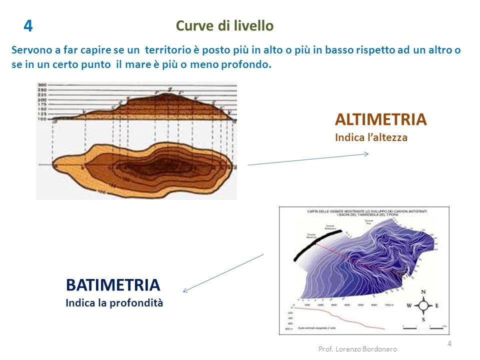 Curve di livello 4 Servono a far capire se un territorio è posto più in alto o più in basso rispetto ad un altro o se in un certo punto il mare è più