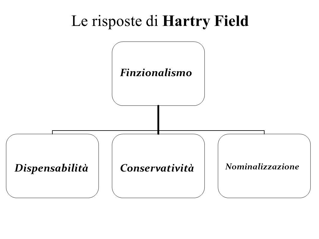Platonismo IndispensabilitàVeritàAritmetica Le risposte di Hartry Field Finzionalismo DispensabilitàConservatività Nominalizzazione