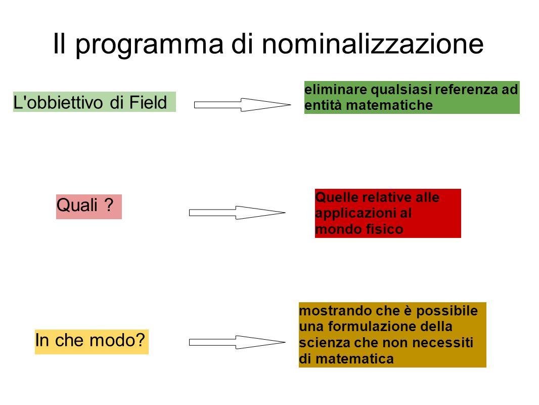 Il programma di nominalizzazione L'obbiettivo di Field eliminare qualsiasi referenza ad entità matematiche Quali ? Quelle relative alle applicazioni a