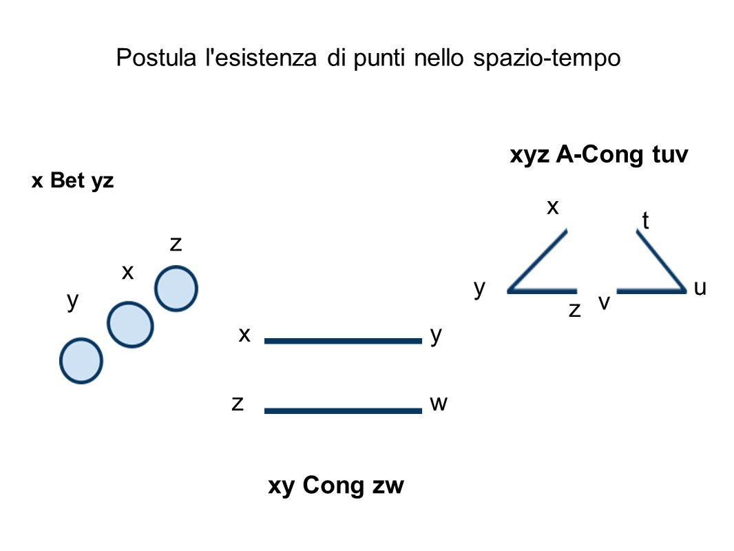 Postula l'esistenza di punti nello spazio-tempo x Bet yz xy Cong zw xyz A-Cong tuv z x y x y z w x y z t v u