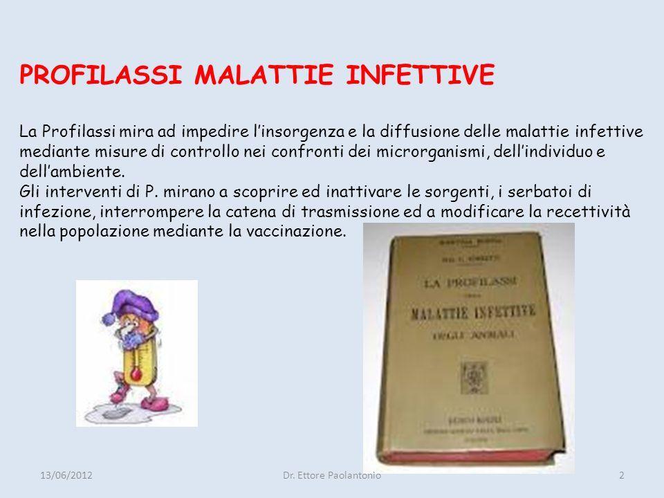 SCOPERTA ed INATTIVAZIONE delle SORGENTI e dei SERBATOI di INFEZIONE MALATTIE a BASSO GRADO di CONTAGIOSITA Utile la Individuazione Tempestiva (Esempio: Lebbra e TBC) MALATTIE ad ALTO GRADO di CONTAGIOSITA Scarsa Efficacia (Eliminati già in fase di Incubazione o di Infezione Inapparente) 13/06/2012Dr.