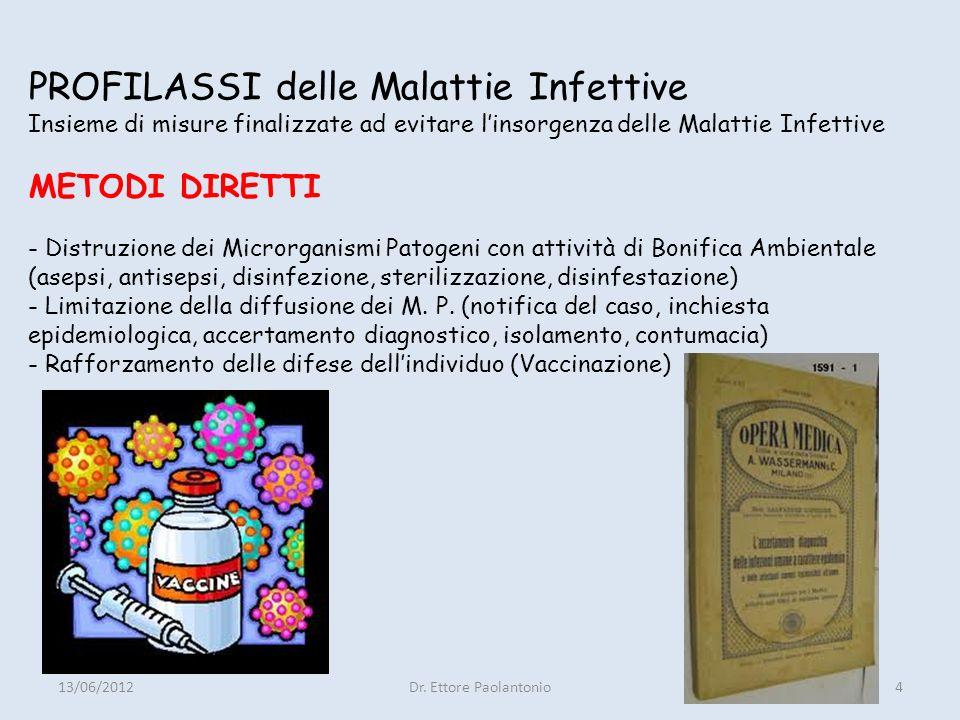 DISINFEZIONE Si prefigge lobiettivo di distruggere i Microbi Agenti di Malattie Infettive per impedirne la Resistenza e la Diffusione nellAmbiente 13/06/2012Dr.