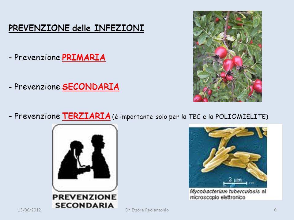 PREVENZIONE PRIMARIA OBIETTIVO: evitare il CONTAGIO o evitare l INFEZIONE 13/06/2012Dr.