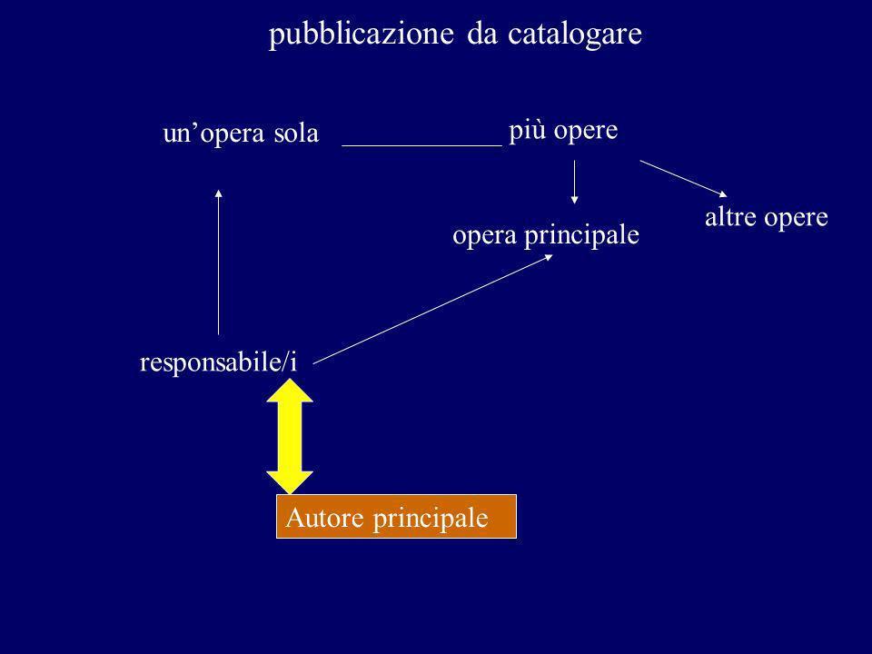 pubblicazione da catalogare unopera sola più opere opera principale altre opere responsabile/i Autore principale