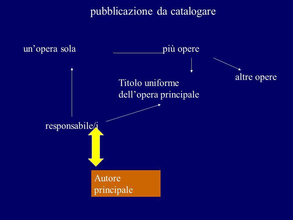 pubblicazione da catalogare unopera solapiù opere Titolo uniforme dellopera principale altre opere responsabile/i Autore principale