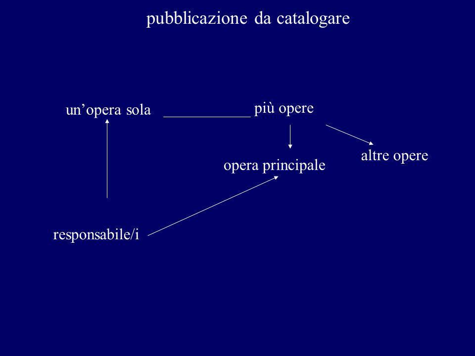 unopera sola più opere opera principale altre opere responsabile/i pubblicazione da catalogare