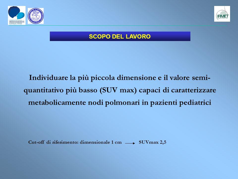 MATERIALI E METODI Sono stati studiati pazienti inviati dallOncologia Pediatrica dellUniversità di Torino, per riscontro TC di nuova lesione polmonare Totale: 84 nodi polmonari (diametro da 1,2 mm to 39,8 mm) 13 osteosarcoma e 17 sarcomi di Ewing 5 linfoma di Hodgkin e 3 NHL, 2 linfoistiocitosi emofagocitica EBV- correlata 1 immunodeficenza T cellulare, 1 LLA 1 pinealoblastoma Età da 4 a 21 anni I risultati PET/CT sono stati comparati allesame istologico e al follow-up clinico-radiologico