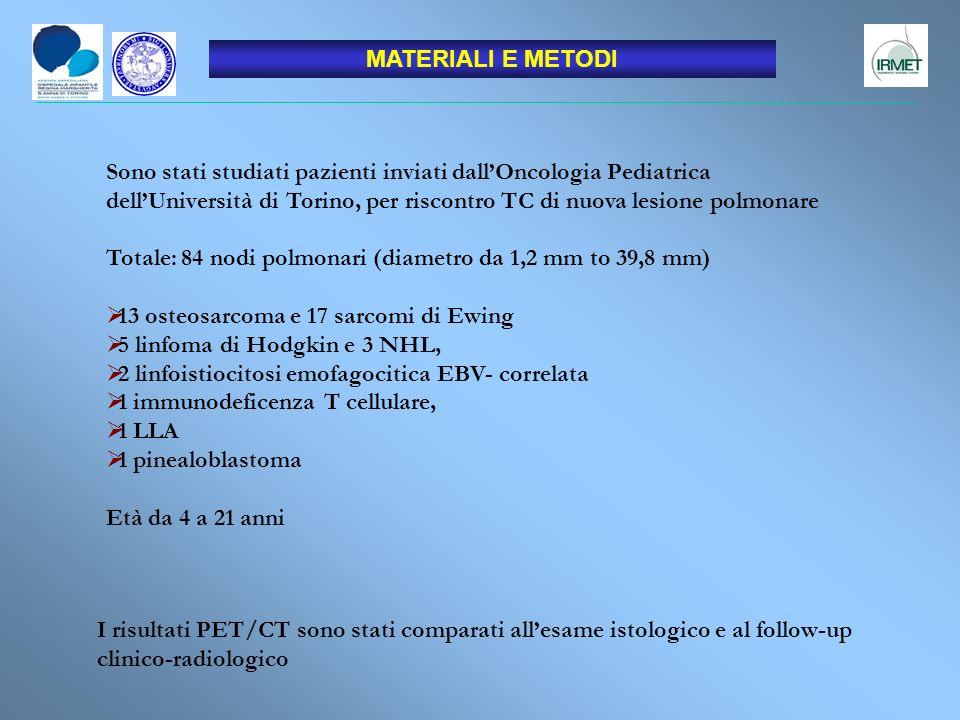 MATERIALI E METODI Sono stati studiati pazienti inviati dallOncologia Pediatrica dellUniversità di Torino, per riscontro TC di nuova lesione polmonare